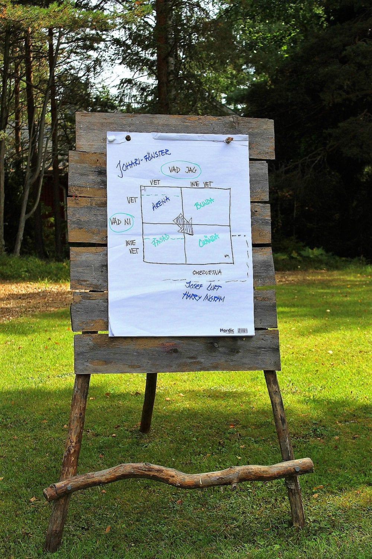 ledarskapsutveckling-på-äventyrens-ö