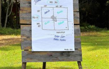 ledarskapsutveckling-bild2